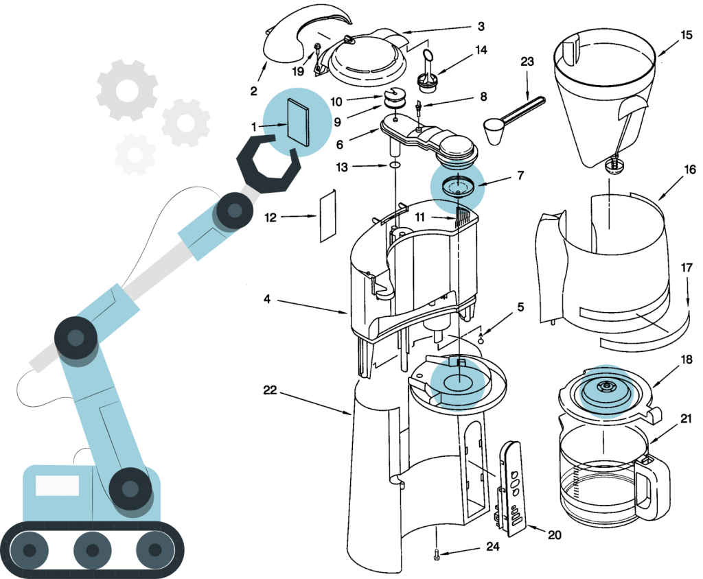 Diagram showing how the coffee maker production system fits together from a systems thinking perspective